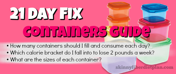 21 Day Fix Container Sizes And Portion Control Guide