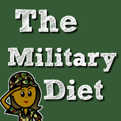 The 3 Day Military Diet Plan Review